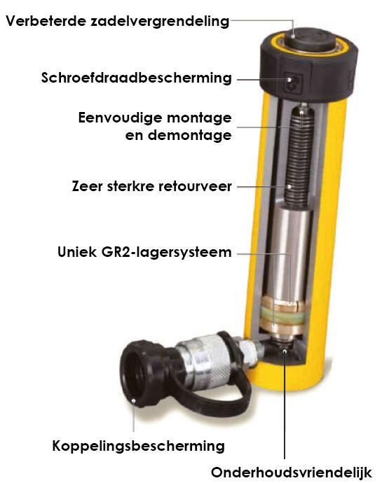 enerpac-cilinders